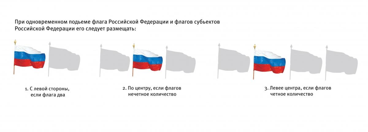 закон о флагах на зданиях